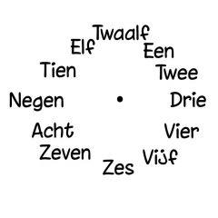 Klokcijfers als nl tekst